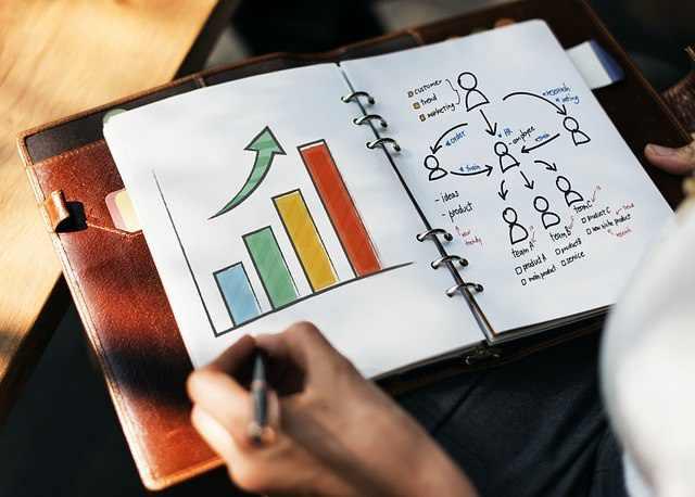 Como Criar um Plano de negócios